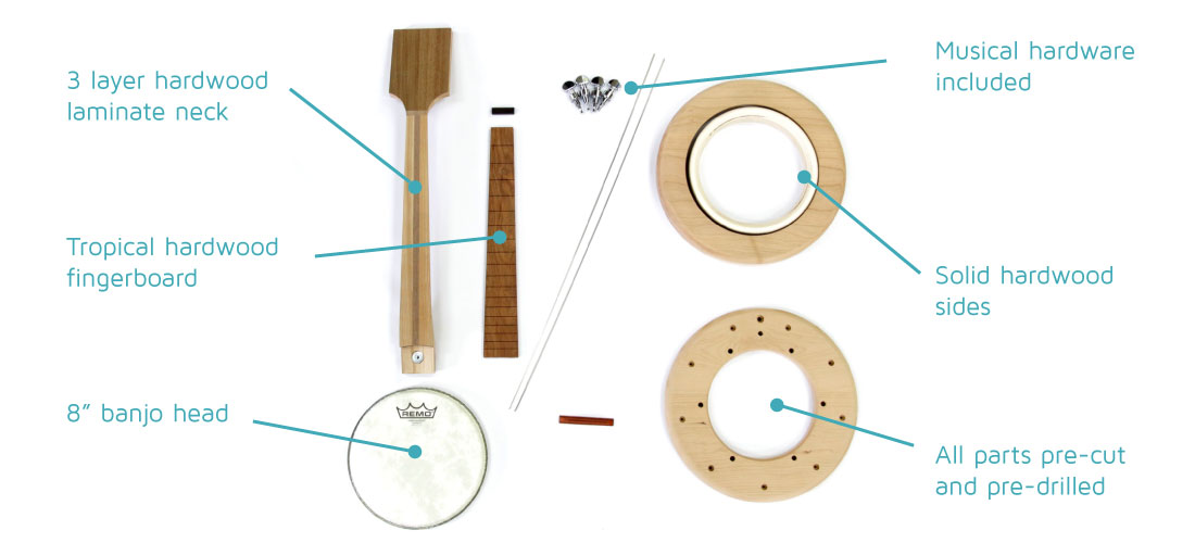 Peachy Tenor Banjo Kit Musicmakers Wiring Cloud Hisonuggs Outletorg